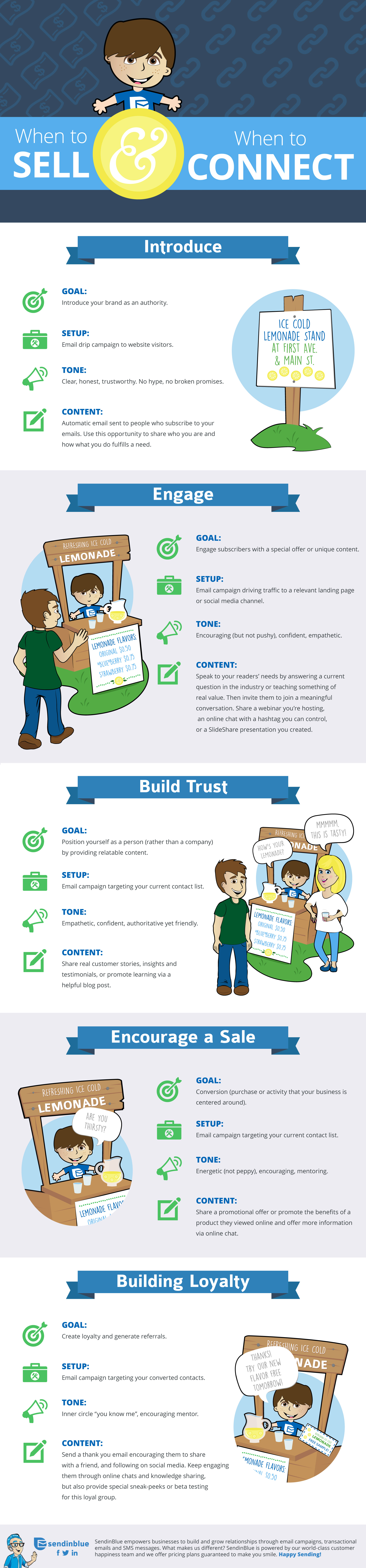 Email Marketing | Marketing Funnel Infographic