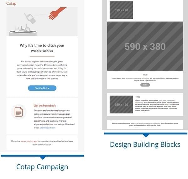 Cotap Building Blocks