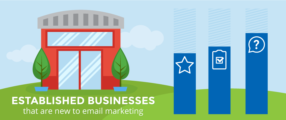 Businesses that shouldn't buy email lists - new to email marketing