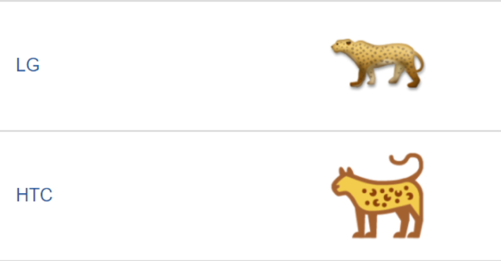 emojis in email: leopard