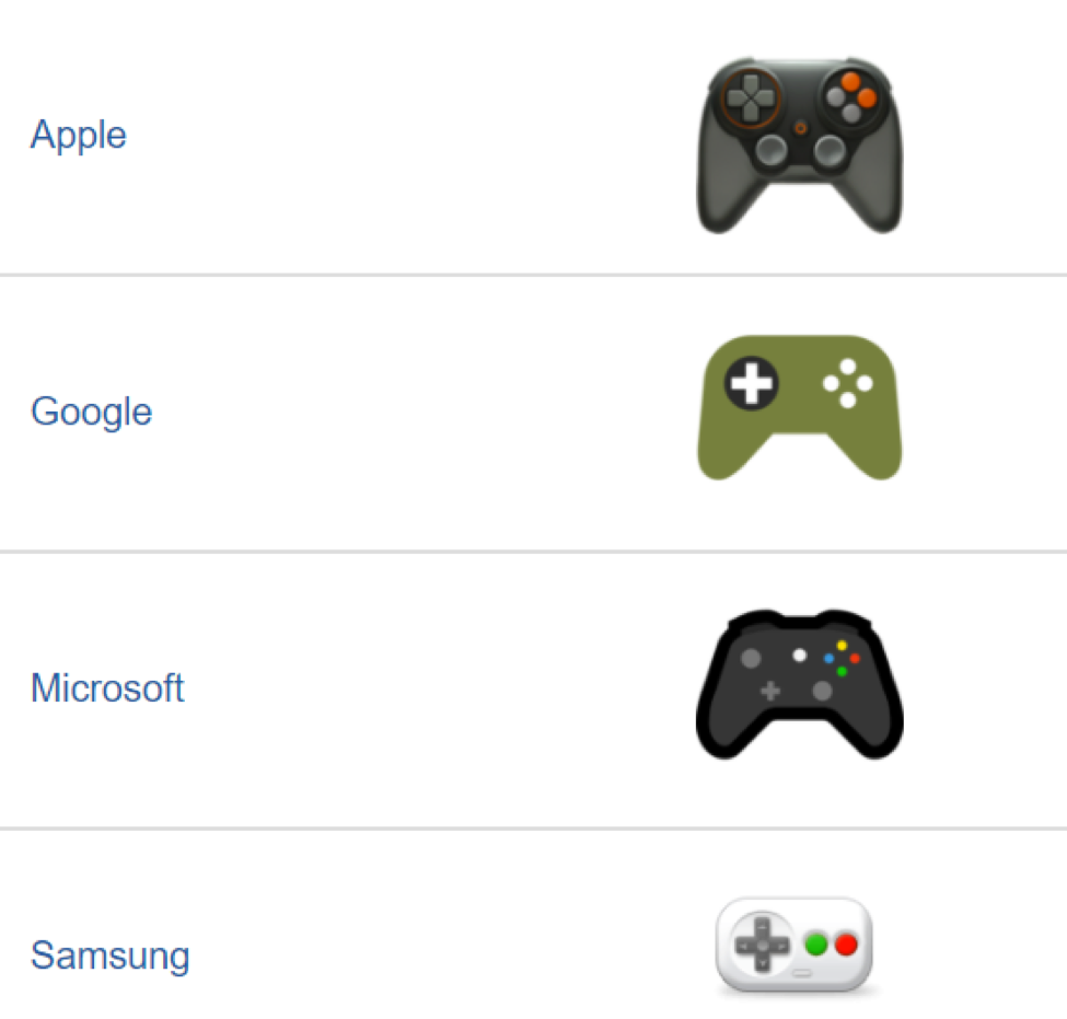 video game controller emojis in email