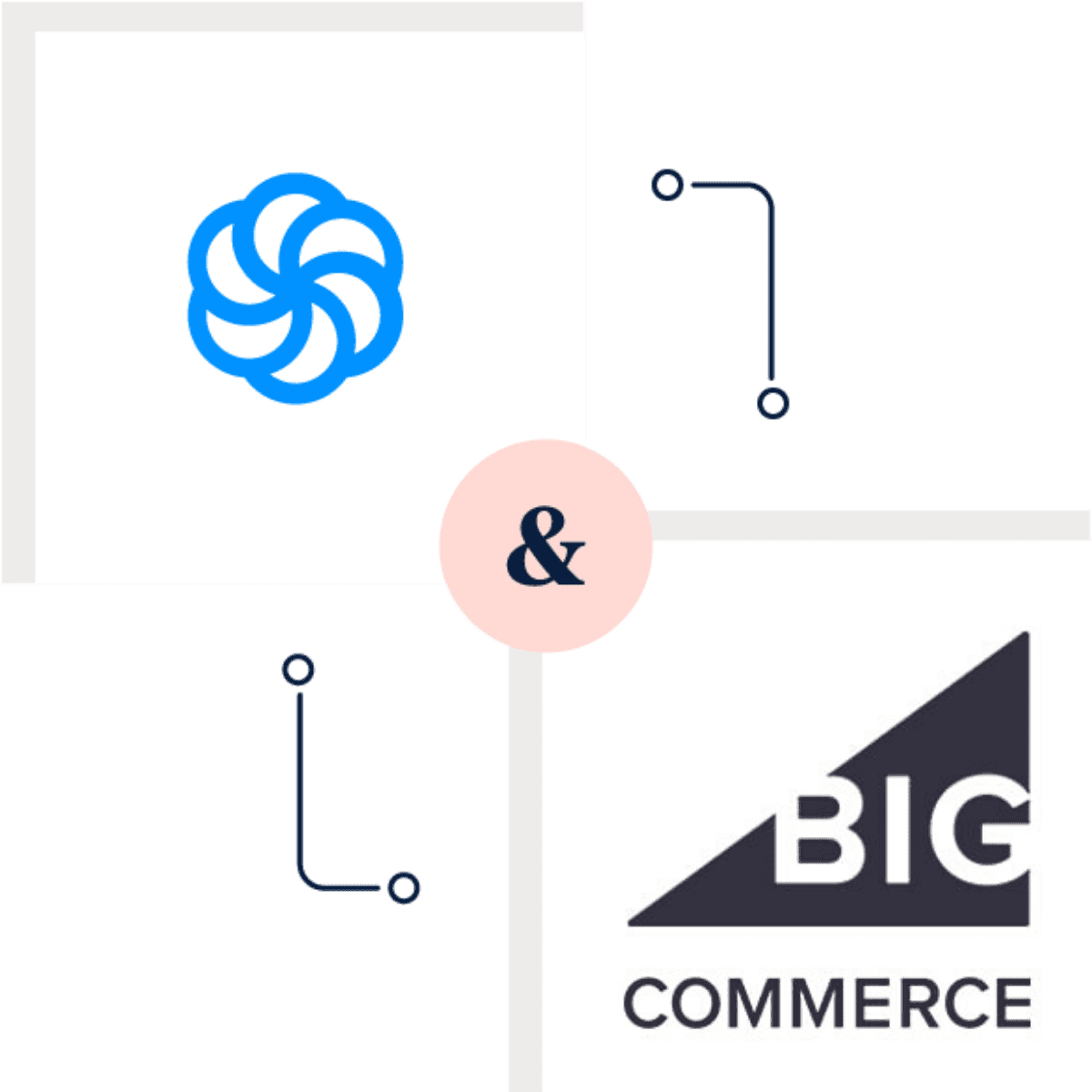 Connect Bigcommerce with Sendinblue