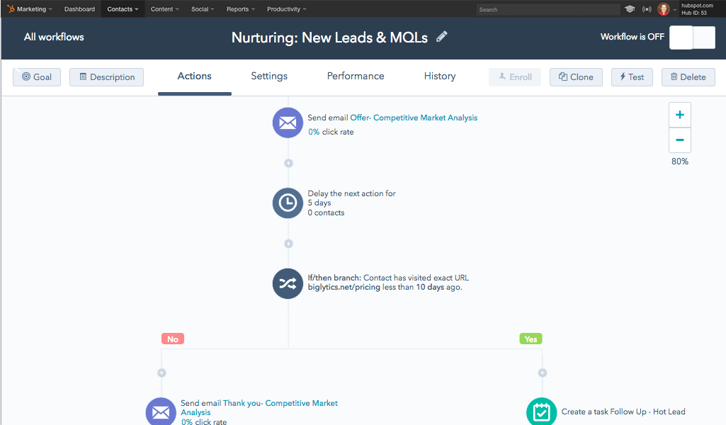 Lead nurturing workflow in HubSpot's marketing automation platform