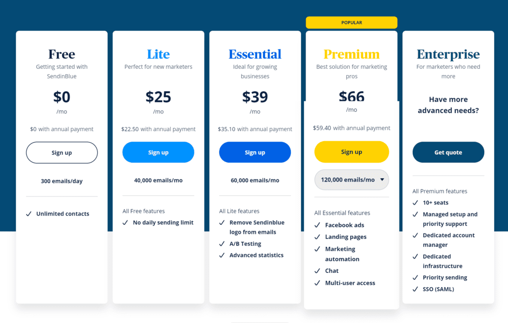 Screenshot of Sendinblue pricing plans