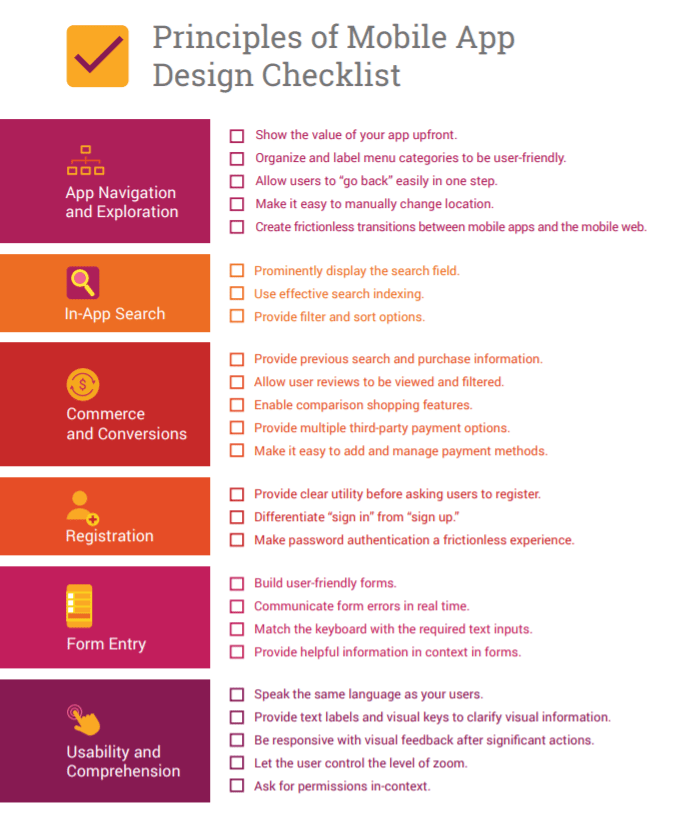 Checklist for the principles of mobile app design, by Google