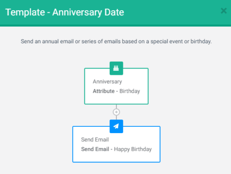 Screenshot of using Sendinblue's Anniversary Date workflow template