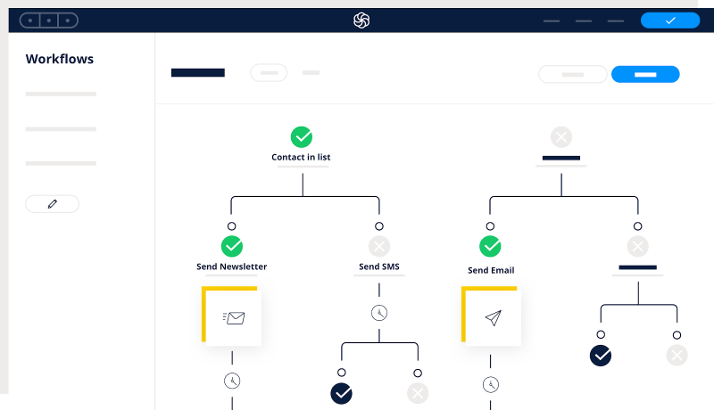 Illustration of a marketing automation workflow in Sendinblue's platform