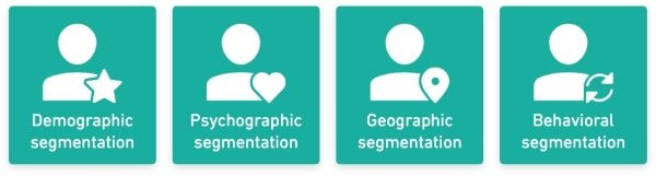 The four types of segmentation in email marketing: demographic, psychographic, geographic, and behavioral