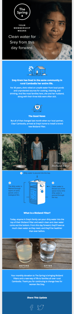 Nonprofit thank you email example from charity: water